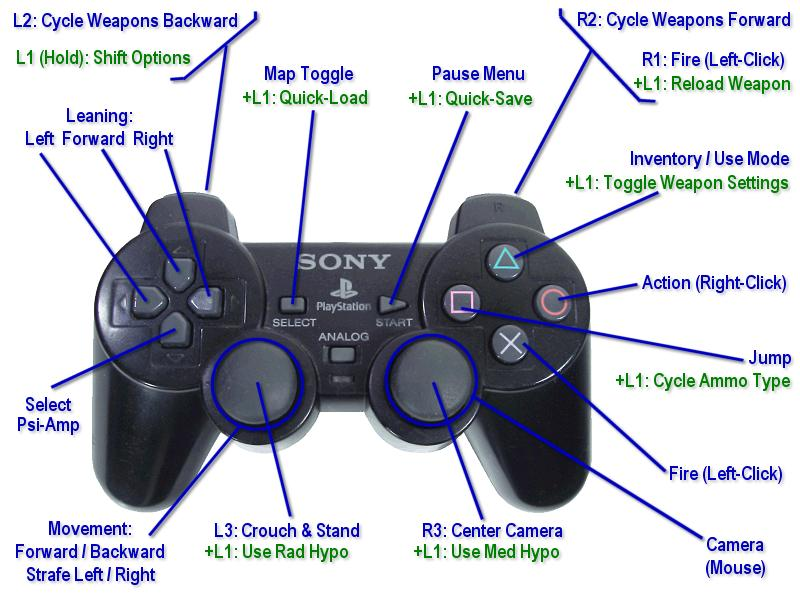system shock 2 play with gamepad joystick controller support rh pinnaclegameprofiler com playstation 4 controller diagram playstation 2 controller diagram